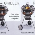 Barbecue weber accessoires
